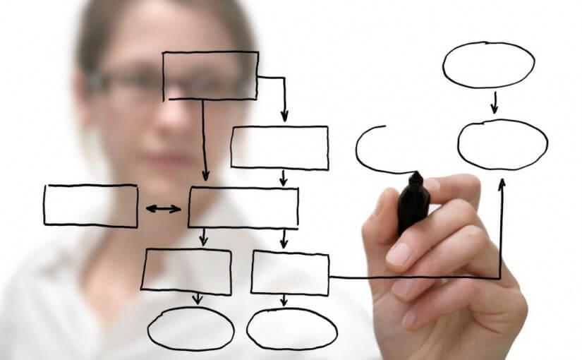 Sobre la planificación