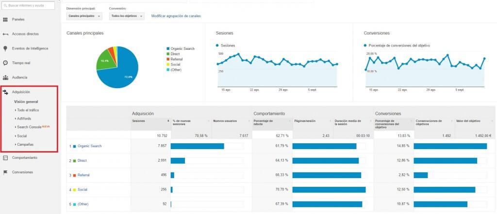 Fuentes de tráfico en Google Analytics :: Google Analytics para principiantes