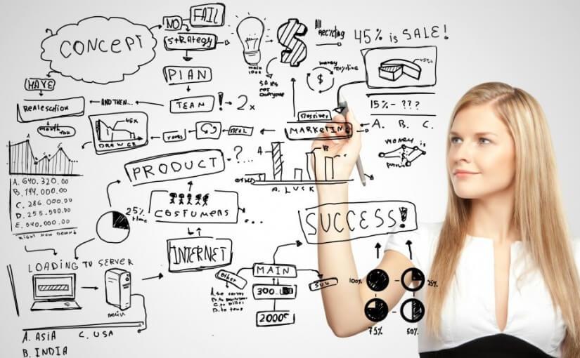 Marketing para dummies: el Plan de Marketing