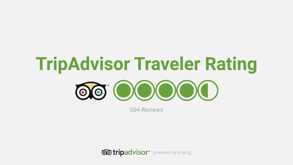 ¿Cómo funciona el algoritmo de TripAdvisor? :: Marketing digital para turismo